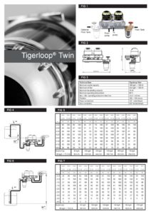 thumbnail of Tigerloop_Twin_Installation_Instructions