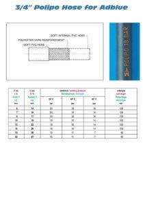 thumbnail of polipo spec sheet